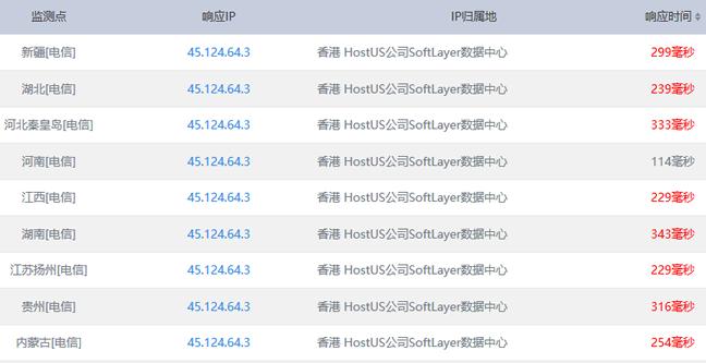 HostUS香港、新加坡SoftLayer机房选择建议